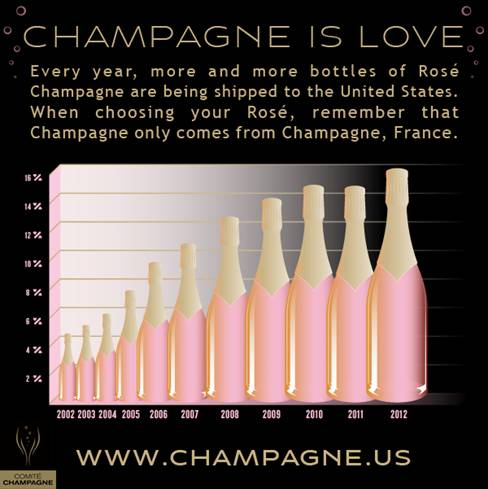 Credit: Champagne USA